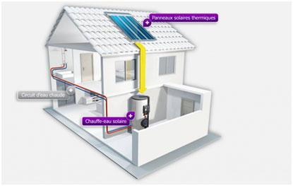 chauffe eau solaire dec energies expert nergies renouvelables landes. Black Bedroom Furniture Sets. Home Design Ideas